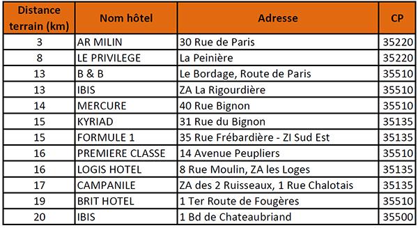 liste_hotel.jpg